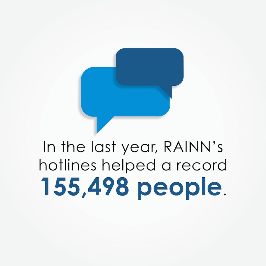RAINN helped 155,498 people in 2015