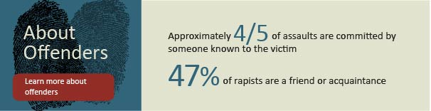 statistics rainn rape abuse and incest national network