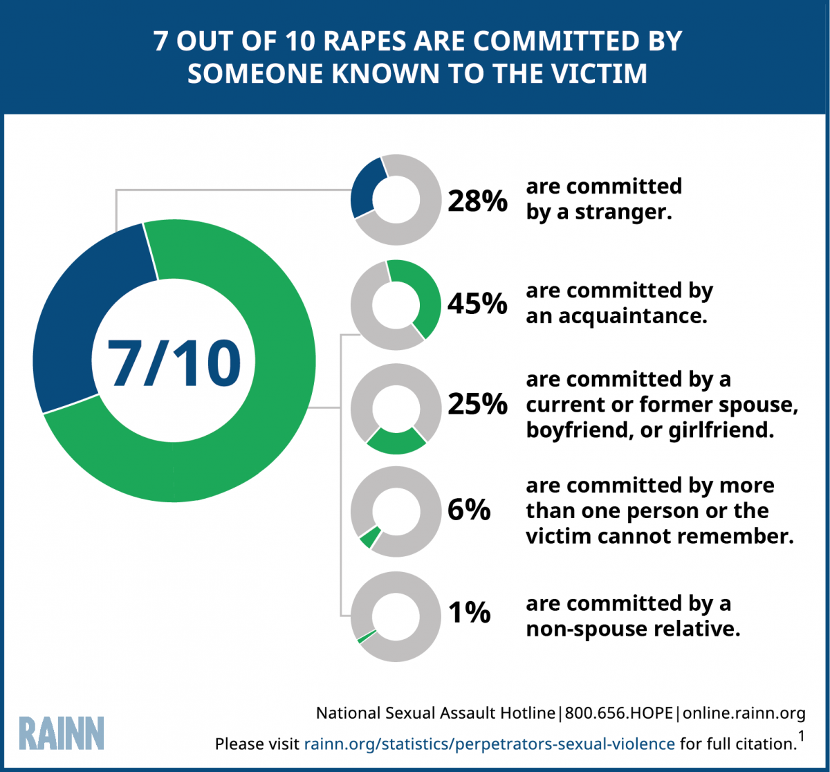 a report of primary aspects of sexual harassment Sexual harassment federal, national and state compliance resources - regulations, laws, and state-specific analysis for employers and hr professionals.